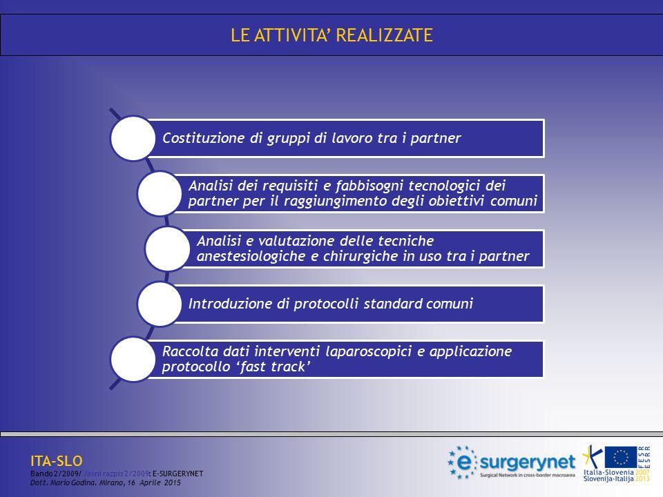 LE ATTIVITA' REALIZZATE Costituzione di gruppi di lavoro tra i partner Analisi dei requisiti e fabbisogni tecnologici dei partner per il raggiungiment