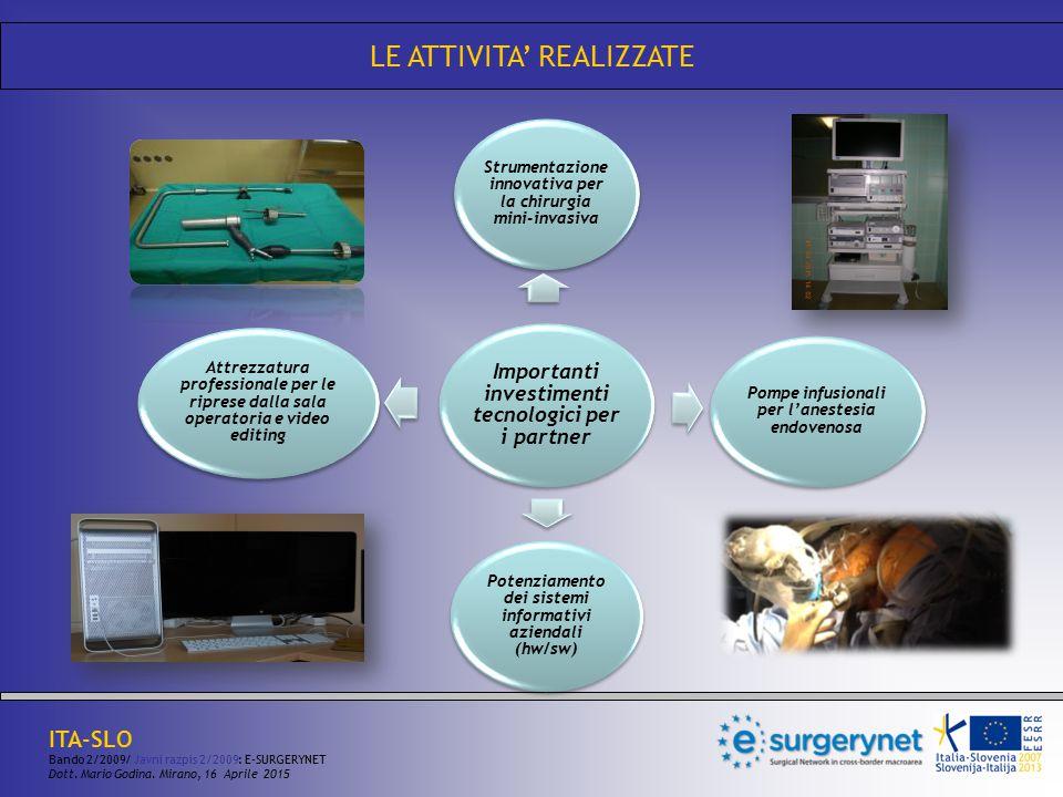 LE ATTIVITA' REALIZZATE Importanti investimenti tecnologici per i partner Strumentazione innovativa per la chirurgia mini-invasiva Pompe infusionali p