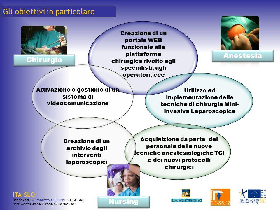 Creazione di un portale WEB funzionale alla piattaforma chirurgica rivolto agli specialisti, agli operatori, ecc Utilizzo ed implementazione delle tec