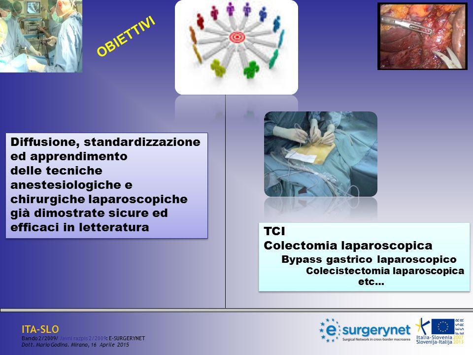 Diffusione, standardizzazione ed apprendimento delle tecniche anestesiologiche e chirurgiche laparoscopiche già dimostrate sicure ed efficaci in lette