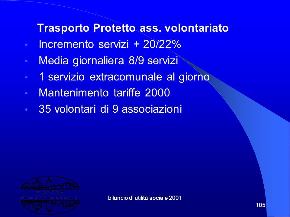 bilancio di utilità sociale 2001 104 Spese generali aziendali 11% del ricavo Consulenze fiscali, tecniche, amministrative e legali Assistenza Informat