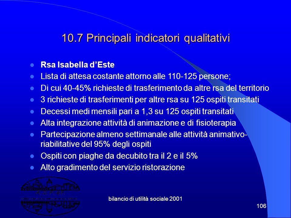bilancio di utilità sociale 2001 105 Trasporto Protetto ass. volontariato Incremento servizi + 20/22% Media giornaliera 8/9 servizi 1 servizio extraco