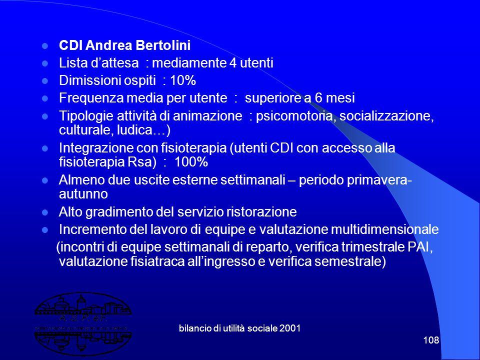 bilancio di utilità sociale 2001 107 Incremento del lavoro di equipe e valutazione multidimensionale (incontri di equipe settimanali di reparto, verif