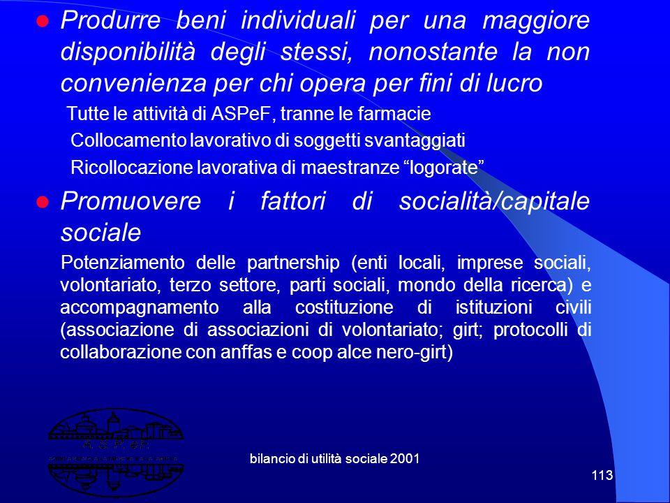 bilancio di utilità sociale 2001 112 10.8 L'utilità sociale prodotta Produrre beni non divisibili Riduzione dei rischi di conflittualità/insicurezza u