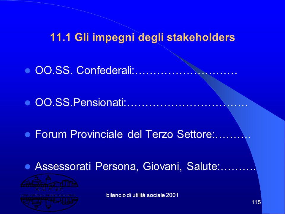 bilancio di utilità sociale 2001 114 11 Concertazione, Compartecipazione, Reciprocità Autocertificazione Gli Stakeholders:OO.SS. Confederali e dei Pen