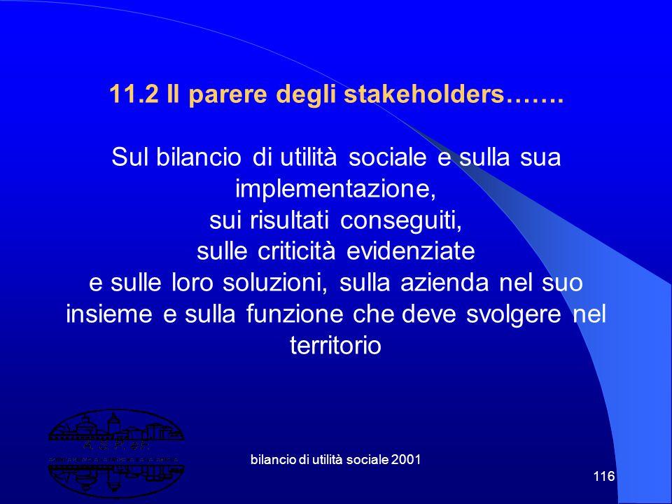bilancio di utilità sociale 2001 115 11.1 Gli impegni degli stakeholders OO.SS. Confederali:………………………. OO.SS.Pensionati:…………………………… Forum Provinciale