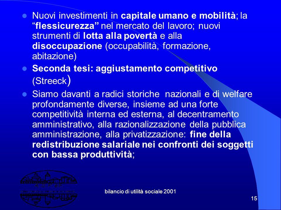 bilancio di utilità sociale 2001 14 1.3.5 Europa: armonizzazione o aggiustamento competitivo? Prima tesi: armonizzazione (M.Ferrera e aii) Quattro var