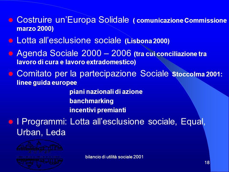 """bilancio di utilità sociale 2001 17 1.3.6 Europeizzazione dei sistemi di welfare Trattato di Maastricht ( 1993) """"Crescita, competitività, occupazione"""""""