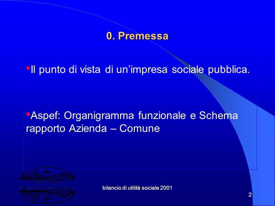 bilancio di utilità sociale 2001 2 Il punto di vista di un'impresa sociale pubblica.