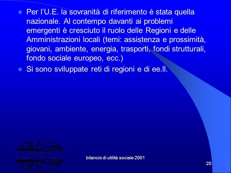 bilancio di utilità sociale 2001 19 1.3.7 La Convenzione per una Costituzione Europea 28 febbraio 2002: insediamento della Convenzione Nuovo metodo: d