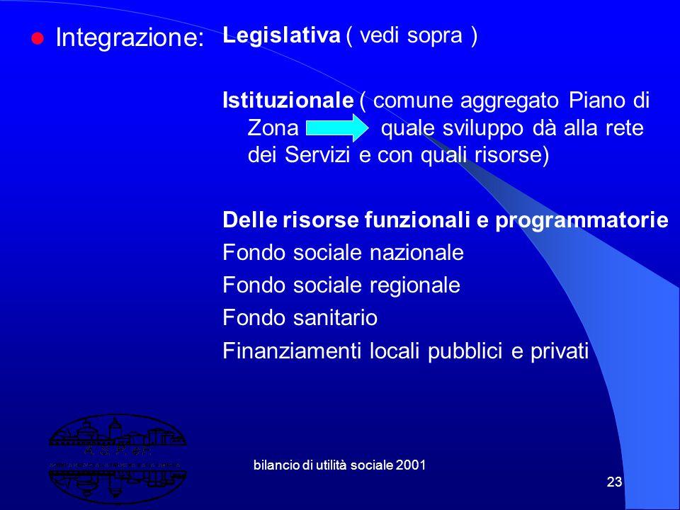 bilancio di utilità sociale 2001 22 - co – finanziamento finalizzato ai Servizi Sociali. Separazione funzionale Managerializzazione - aziendalizzazion