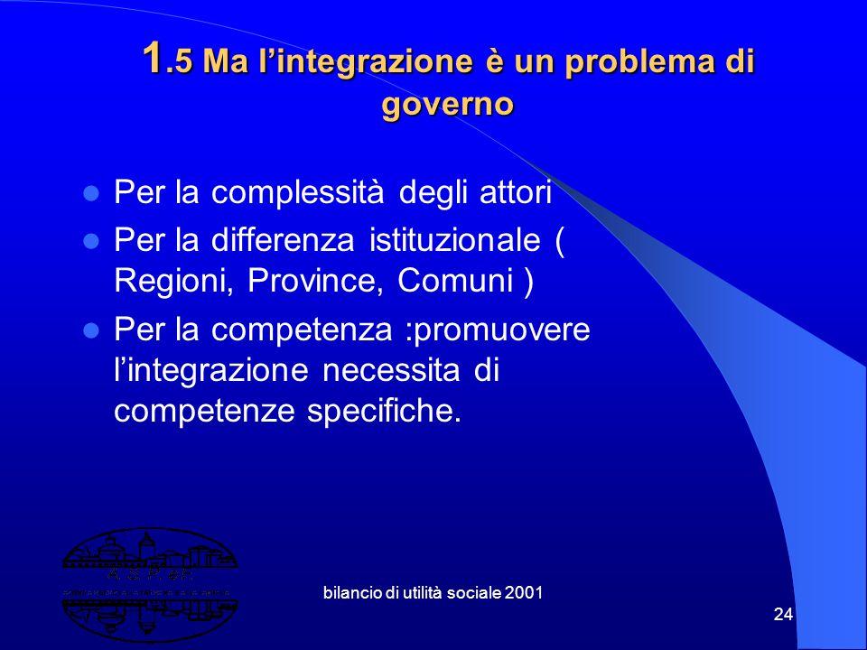 bilancio di utilità sociale 2001 23 Integrazione: Legislativa ( vedi sopra ) Istituzionale ( comune aggregato Piano di Zona quale sviluppo dà alla ret