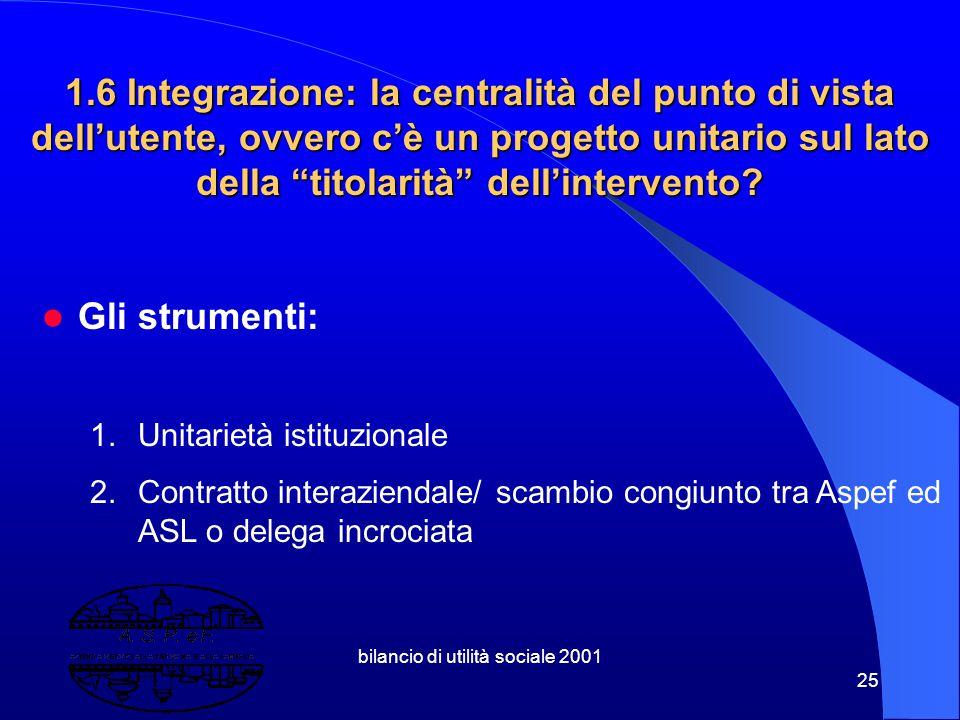 bilancio di utilità sociale 2001 24 1.5 Ma l'integrazione è un problema di governo Per la complessità degli attori Per la differenza istituzionale ( R