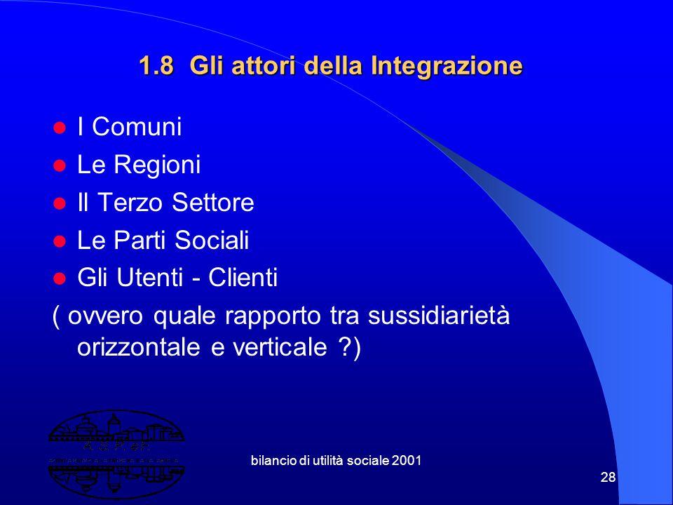"""bilancio di utilità sociale 2001 27 1.7 L'Integrazione è un problema di """"cultura"""" Sul lato della gestione: Partnership Sviluppo sociale ( solidarietà,"""