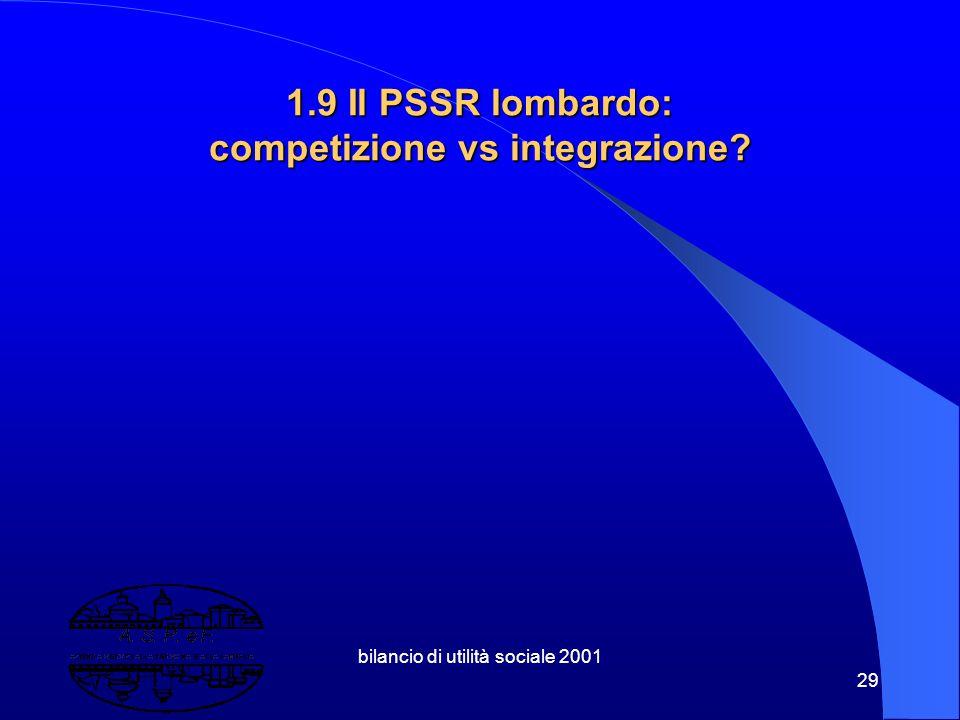 bilancio di utilità sociale 2001 28 1.8 Gli attori della Integrazione I Comuni Le Regioni Il Terzo Settore Le Parti Sociali Gli Utenti - Clienti ( ovv