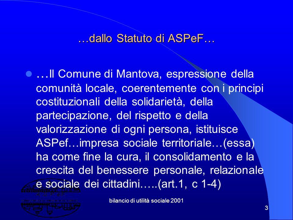 bilancio di utilità sociale 2001 2 Il punto di vista di un'impresa sociale pubblica. Aspef: Organigramma funzionale e Schema rapporto Azienda – Comune