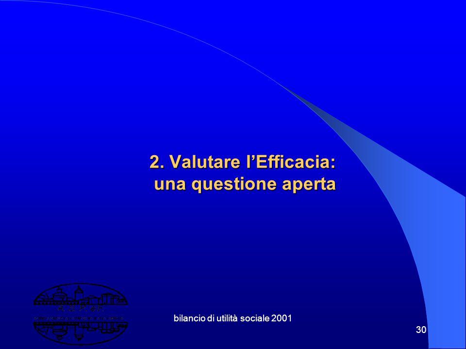bilancio di utilità sociale 2001 29 1.9 Il PSSR lombardo: competizione vs integrazione?