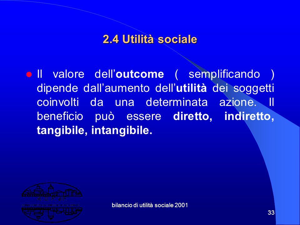 bilancio di utilità sociale 2001 32 2.3 Accreditamento valutazione ex ante Questo è un sistema - o più di uno – di misurazione e validazione delle car