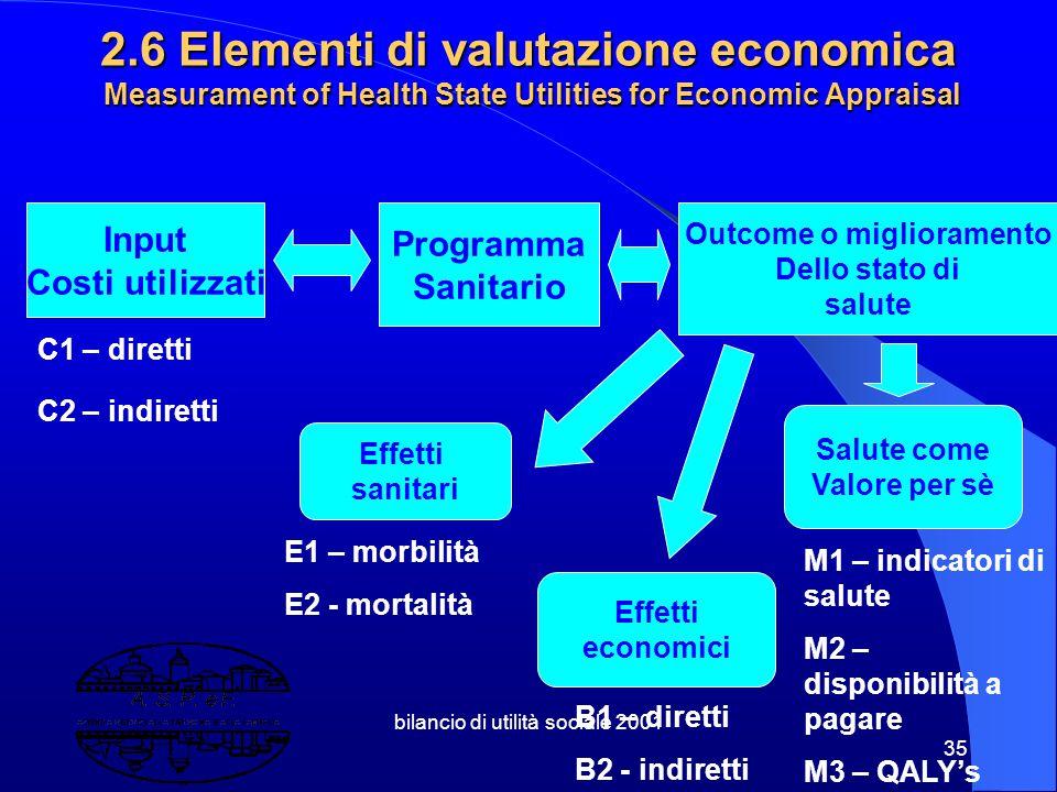 bilancio di utilità sociale 2001 34 2.5 Produrre Utilità Sociale: Produrre beni non divisibili (es.relazionali, ambientali) Creare condizioni eque per