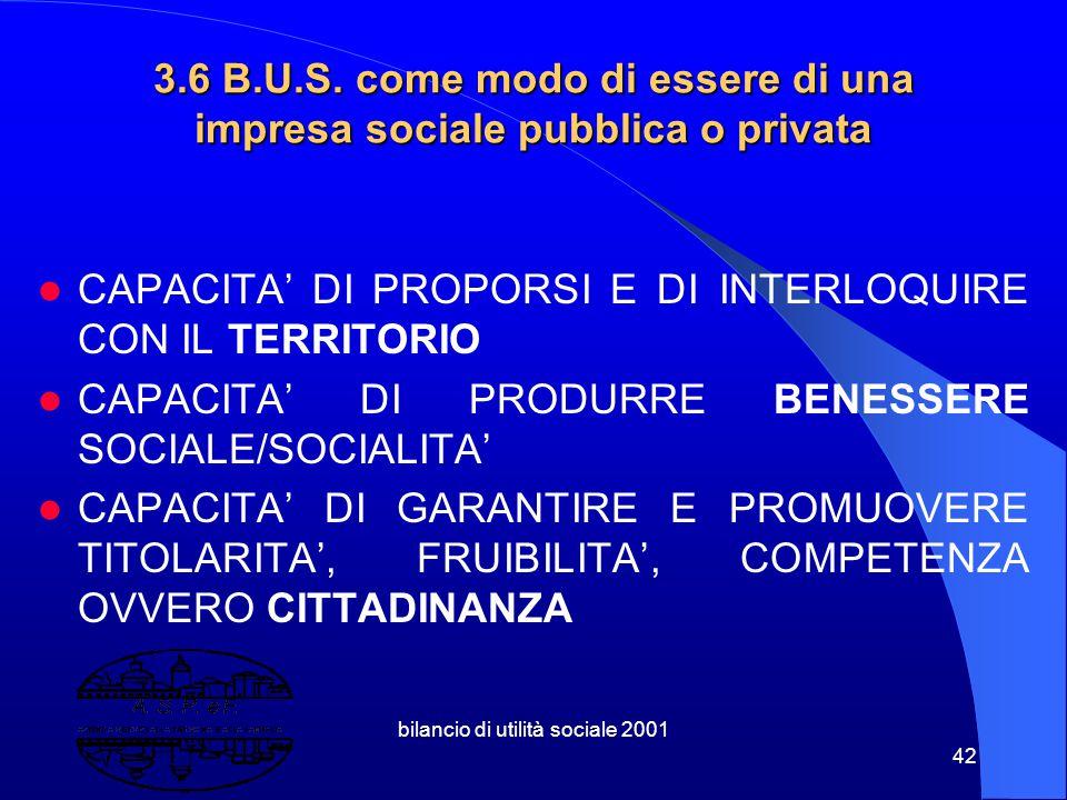bilancio di utilità sociale 2001 41 3.5 Obiettivi del b.u.s. Rapportare il risultato economico all'utilità sociale che quelle risorse hanno permesso d