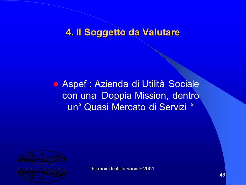 bilancio di utilità sociale 2001 42 3.6 B.U.S. come modo di essere di una impresa sociale pubblica o privata CAPACITA' DI PROPORSI E DI INTERLOQUIRE C