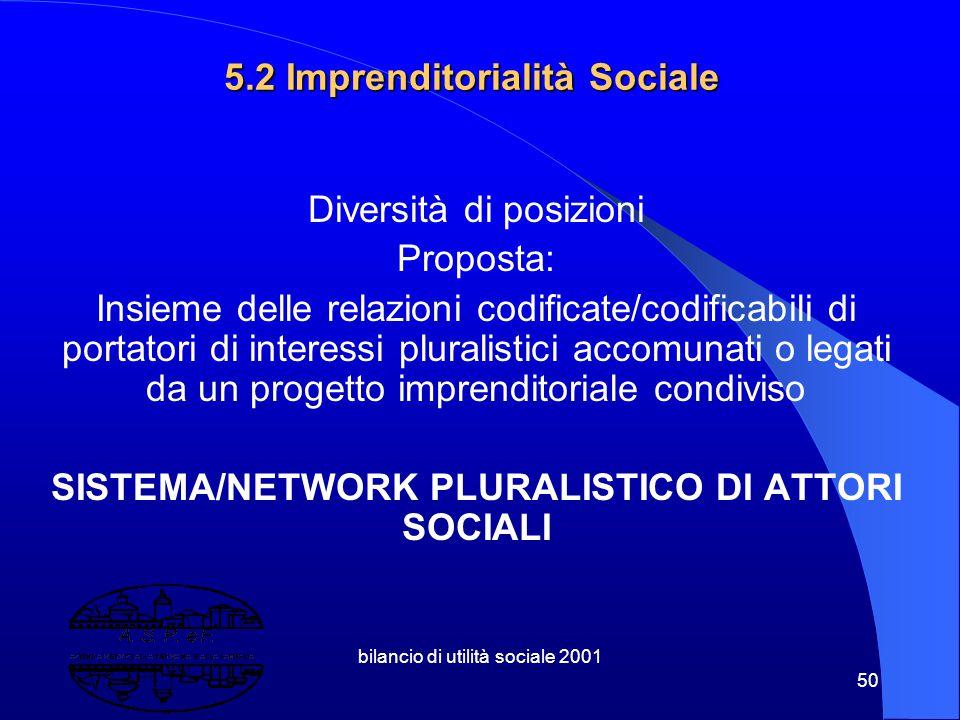"""bilancio di utilità sociale 2001 49 """" 5.1 Le aziende di utilità sociale non possono realizzare utilità sociale se non insieme ad altri attori. L'utili"""
