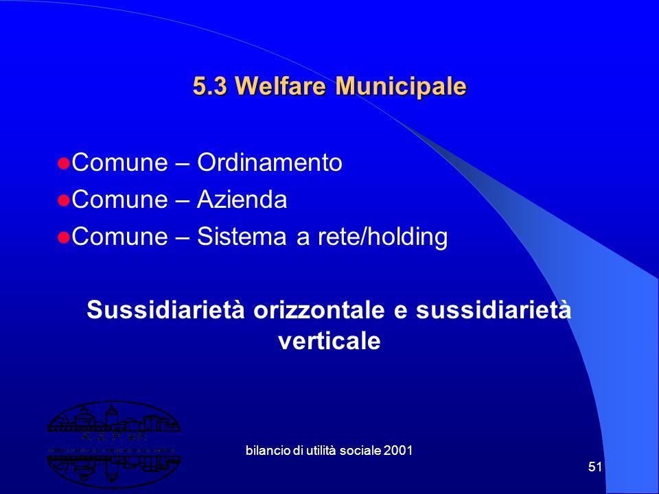 bilancio di utilità sociale 2001 50 5.2 Imprenditorialità Sociale Diversità di posizioni Proposta: Insieme delle relazioni codificate/codificabili di