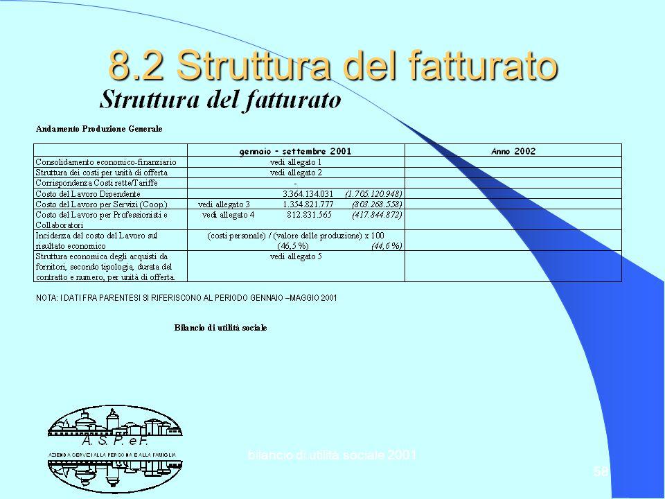 bilancio di utilità sociale 2001 57  Relazioni con utenza/clientela ( regolamenti servizi vedi sito www.aspefmantova.it )  Investimenti ( opere comp