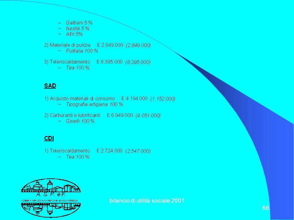 bilancio di utilità sociale 2001 65