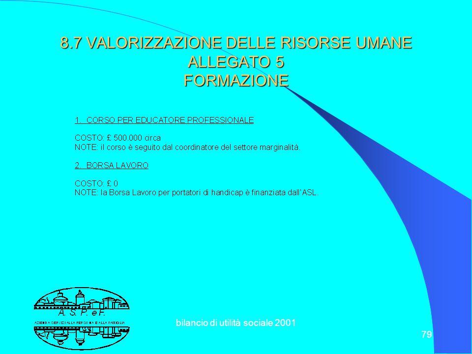 bilancio di utilità sociale 2001 78 8.6 VALORIZZAZIONE DELLE RISORSE UMANE ALLEGATO 4 TASSO DI GENERE