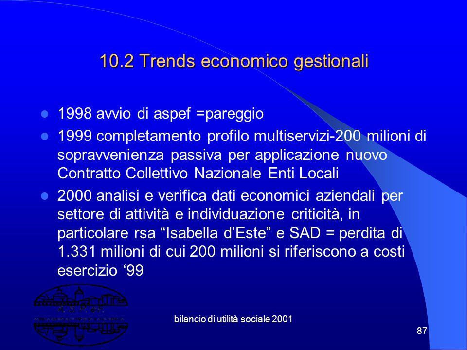 bilancio di utilità sociale 2001 86 10. In sintesi 1.Trends economico gestionali 2.Riorganizzazione aziendale 3.Opere e cantieri aperti 4.Principali i