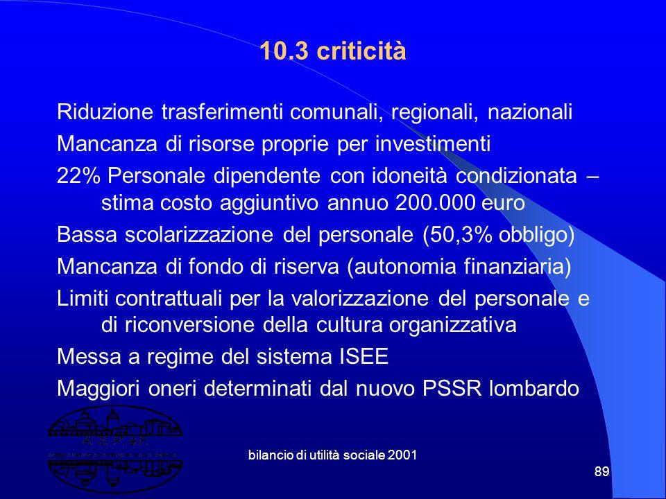bilancio di utilità sociale 2001 88 2001 riorganizzazione aziendale complessiva (nuovo business plan), riqualificazione delle prestazioni e dei serviz