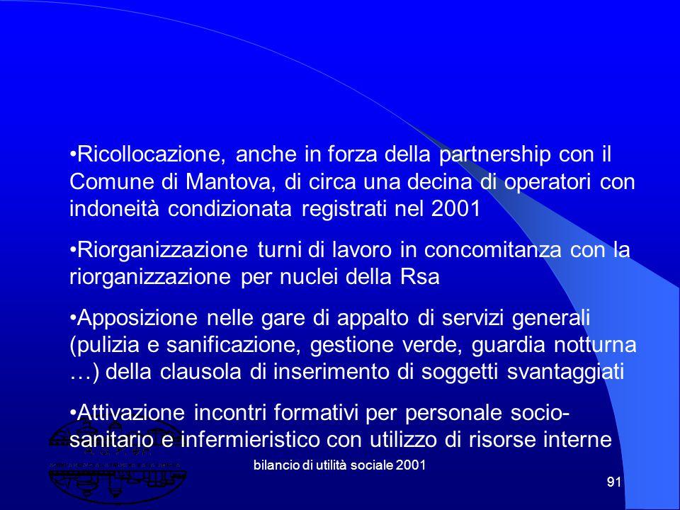 bilancio di utilità sociale 2001 90 10.4 Riorganizzazione aziendale Rinnovo e completamento staff direttivo e operativo: direzione generale, segreteri