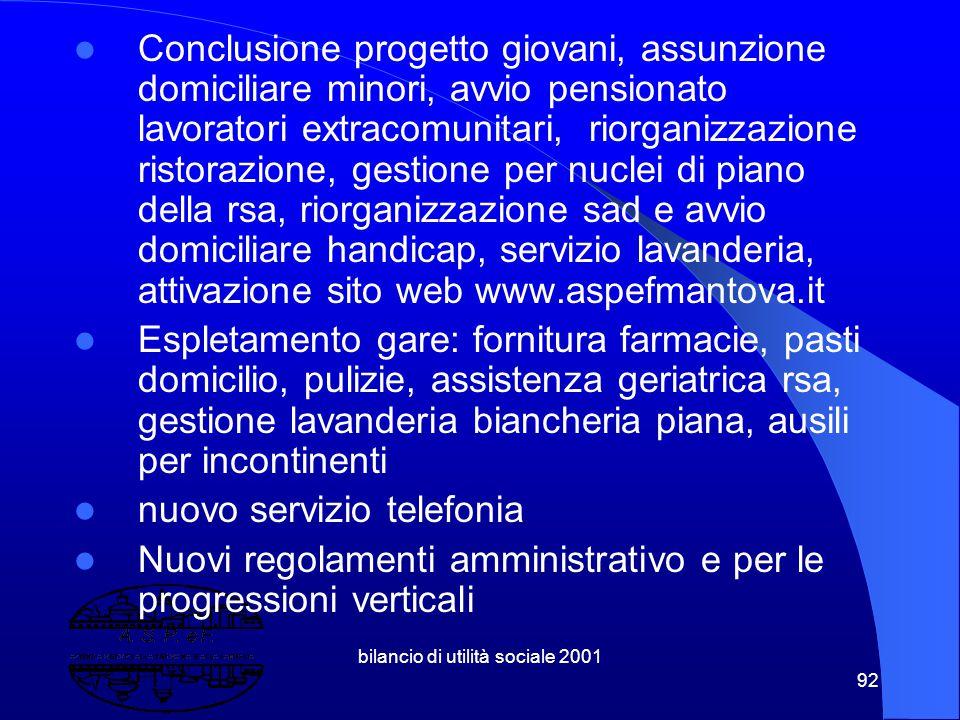 bilancio di utilità sociale 2001 91 Ricollocazione, anche in forza della partnership con il Comune di Mantova, di circa una decina di operatori con in