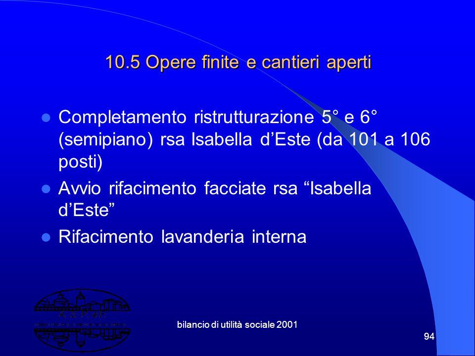bilancio di utilità sociale 2001 93 Progetto sperimentale servizio civile femminile Nuova dotazione organica Contratto integrativo e assetto definitiv
