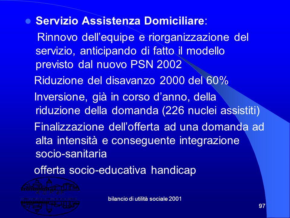 bilancio di utilità sociale 2001 96 10.6 Principali indicatori quantitativi di risultato Rsa Isabella d'Este: saturazione posti letto 99%; aumento ret