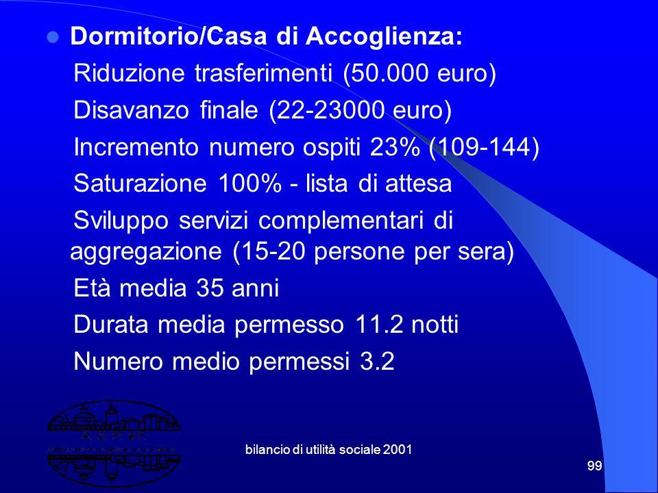 bilancio di utilità sociale 2001 98 Cdi A.Bertolini: Saturazione posti 99% Dimezzamento disavanzo 2000 Integrazione funzionale con rsa, ristorazione,