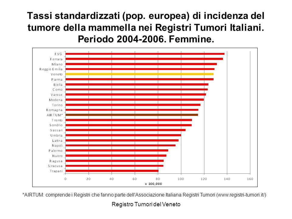 Registro Tumori del Veneto Tassi standardizzati (pop. europea) di incidenza del tumore della mammella nei Registri Tumori Italiani. Periodo 2004-2006.