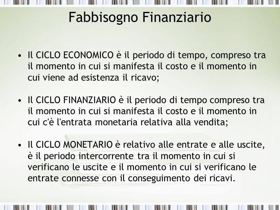 Fabbisogno Finanziario Il CICLO ECONOMICO è il periodo di tempo, compreso tra il momento in cui si manifesta il costo e il momento in cui viene ad esi