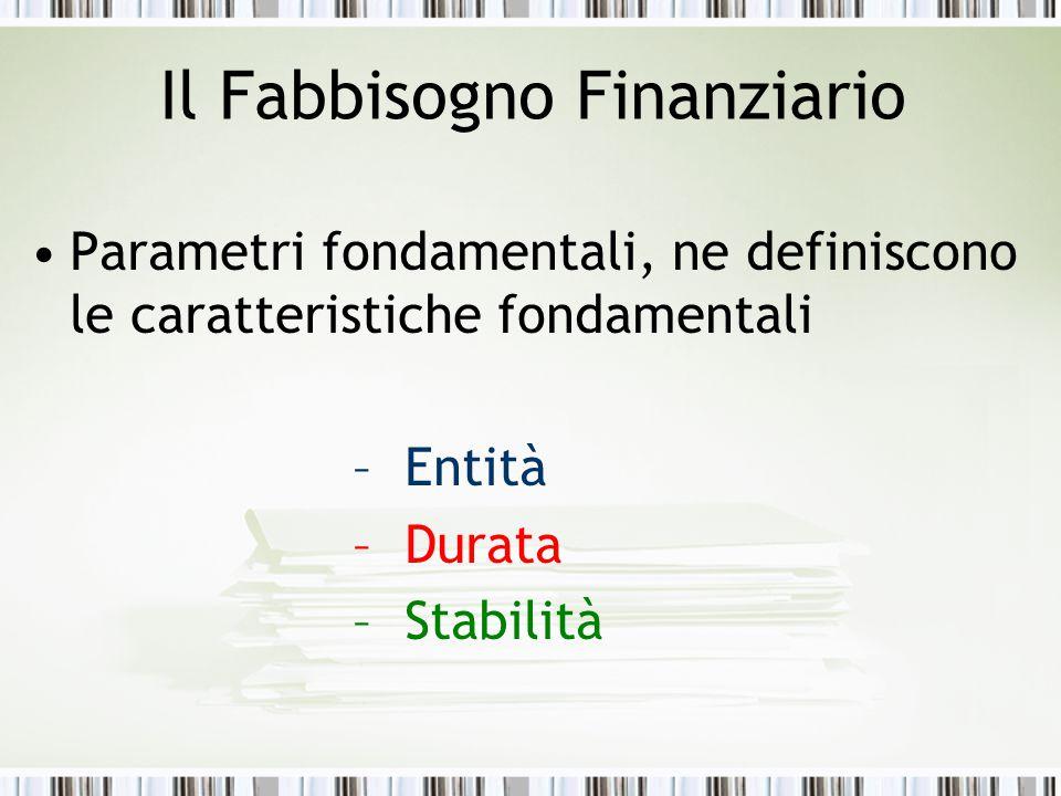 Il Fabbisogno Finanziario Parametri fondamentali, ne definiscono le caratteristiche fondamentali –E–Entità –D–Durata –S–Stabilità