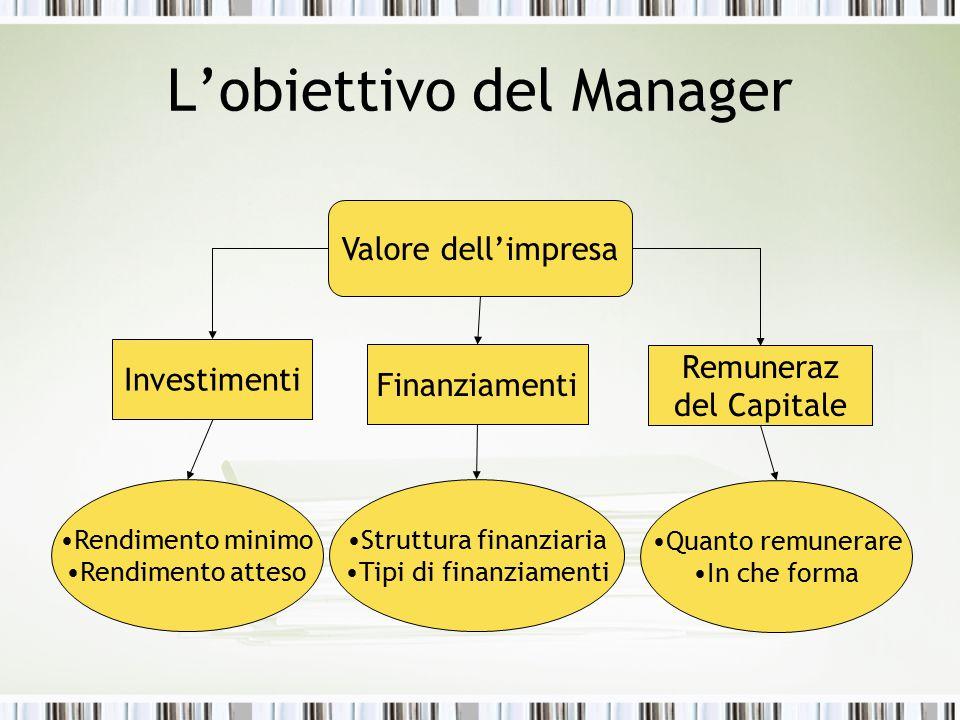 L'obiettivo del Manager Valore dell'impresa Investimenti Finanziamenti Remuneraz del Capitale Rendimento minimo Rendimento atteso Struttura finanziari