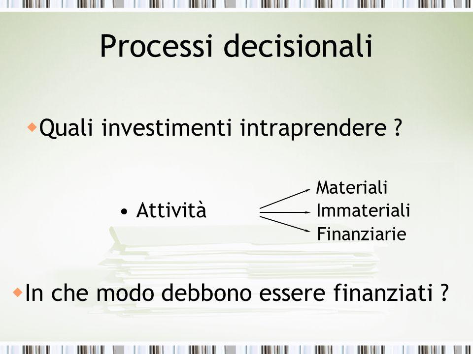 Processi decisionali Attività Materiali Immateriali Finanziarie  Quali investimenti intraprendere ?  In che modo debbono essere finanziati ?