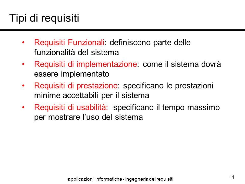 applicazioni informatiche - ingegneria dei requisiti 11 Tipi di requisiti Requisiti Funzionali: definiscono parte delle funzionalità del sistema Requi