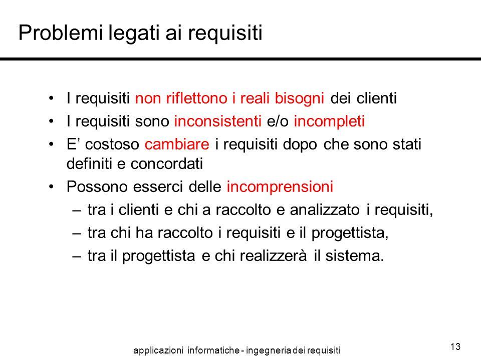 applicazioni informatiche - ingegneria dei requisiti 13 Problemi legati ai requisiti I requisiti non riflettono i reali bisogni dei clienti I requisit