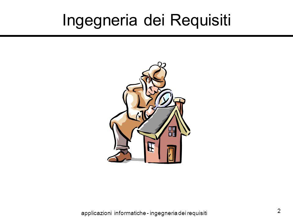 applicazioni informatiche - ingegneria dei requisiti 2 Ingegneria dei Requisiti