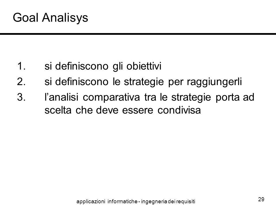 applicazioni informatiche - ingegneria dei requisiti 29 1.si definiscono gli obiettivi 2.si definiscono le strategie per raggiungerli 3.l'analisi comp