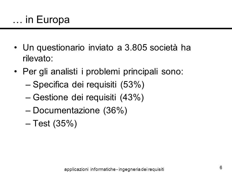 applicazioni informatiche - ingegneria dei requisiti 6 … in Europa Un questionario inviato a 3.805 società ha rilevato: Per gli analisti i problemi pr