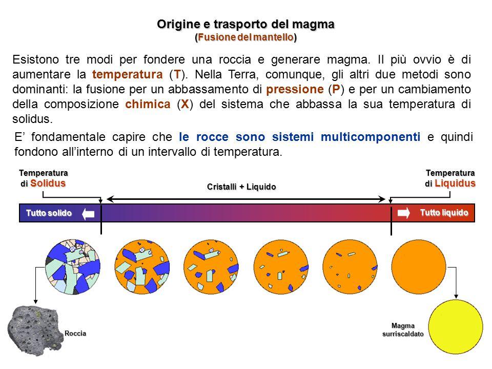 Origine e trasporto del magma (Fusione del mantello) E' fondamentale capire che le rocce sono sistemi multicomponenti e quindi fondono all'interno di