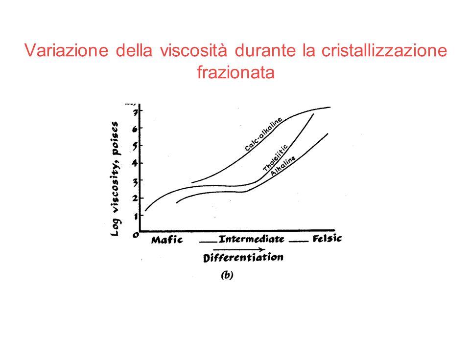 Variazione della viscosità durante la cristallizzazione frazionata