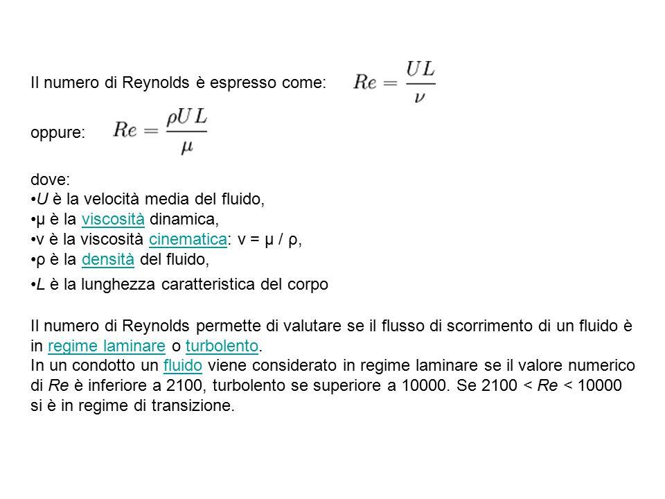 Il numero di Reynolds è espresso come: oppure: dove: U è la velocità media del fluido, μ è la viscosità dinamica,viscosità ν è la viscosità cinematica
